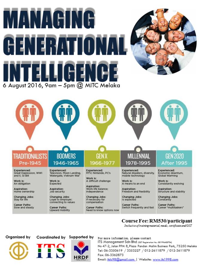02 Leaflet - Generational Intelligence.png