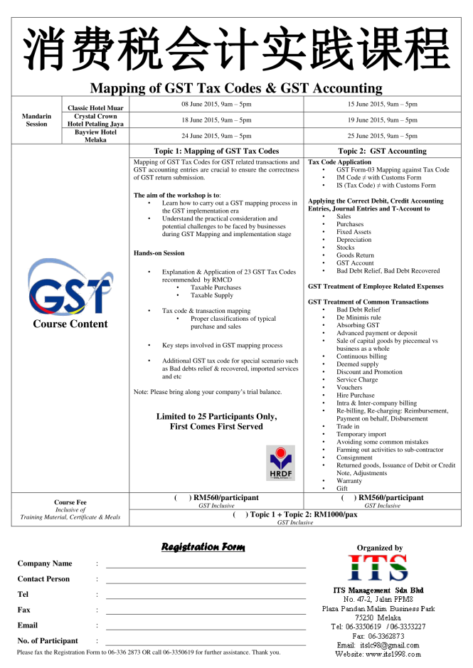 Leaflet - Mapping + GST Acc (CH)
