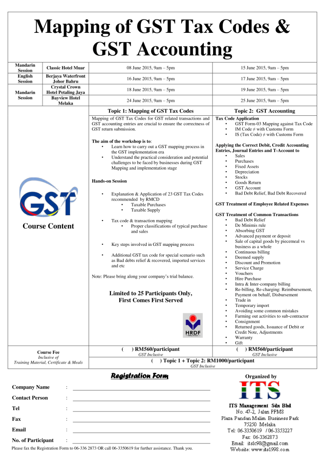 Leaflet - Mapping + GST Acc